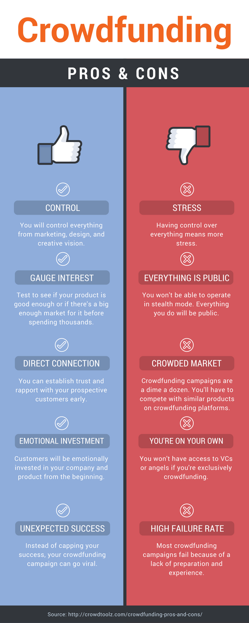 crowdfunding pros and cons infographic