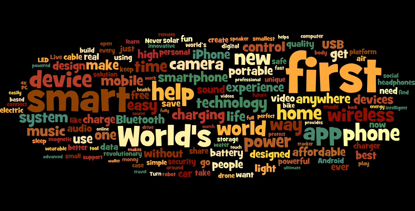 crowdtoolz tech crowdfunding description word cloud